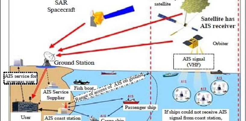 Space-Based Systems Enhance Maritime Domain Awareness Say SWF Panelists